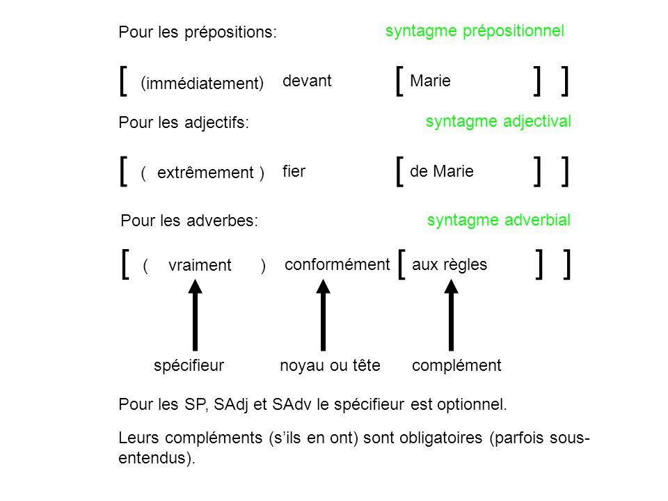 [ [ ] ] [ [ ] ] [ [ ] ] Pour les prépositions: syntagme prépositionnel